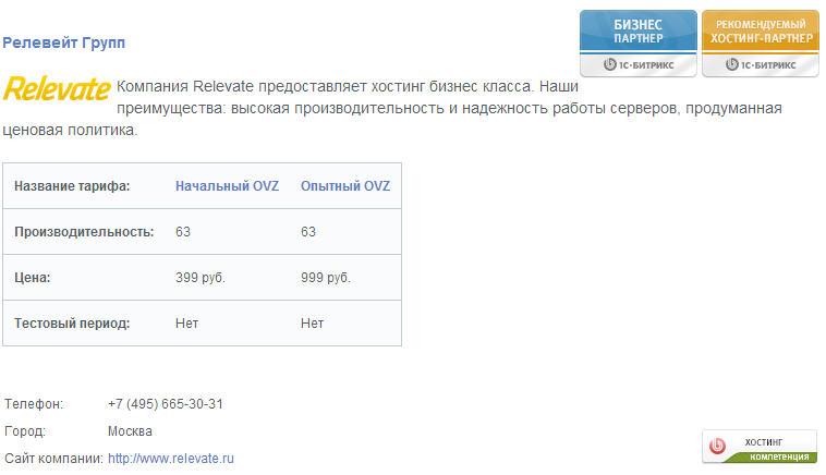 Параметры производительности VDS Битрикс у Relevate